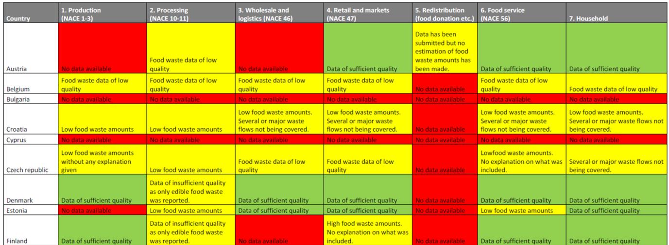 resumen datos proporcionadas por EEMM-I